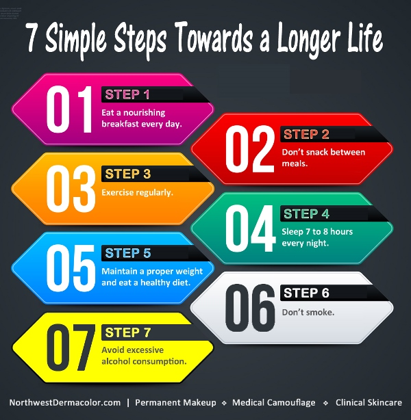 7 Steps Towards a Longer Life | Northwest Dermacolor Center