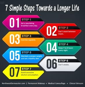 Seven Simple Steps Towards a Longer Life