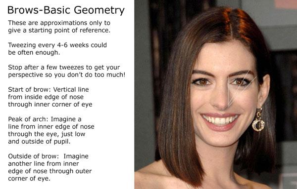 Brow Geometry